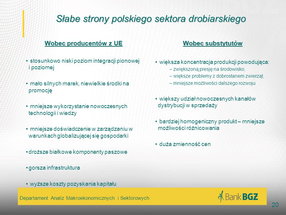 Słabe strony polskiego sektora drobiarskiego