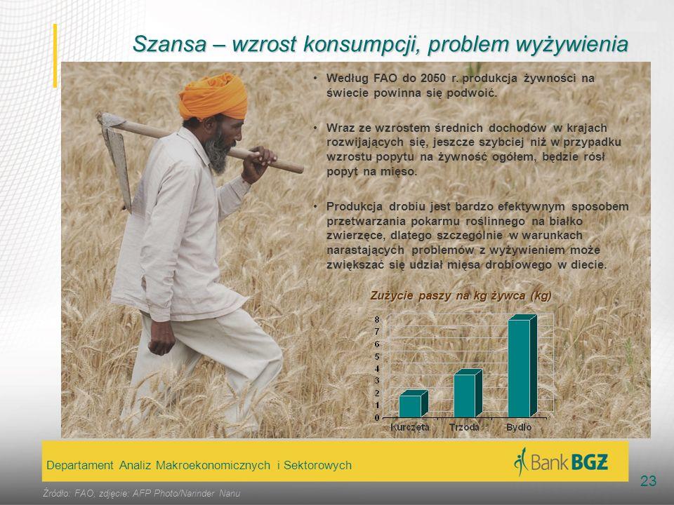 Szansa – wzrost konsumpcji, problem wyżywienia