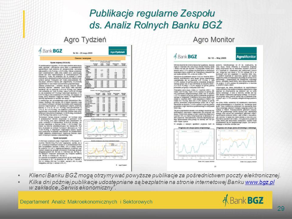 Publikacje regularne Zespołu ds. Analiz Rolnych Banku BGŻ