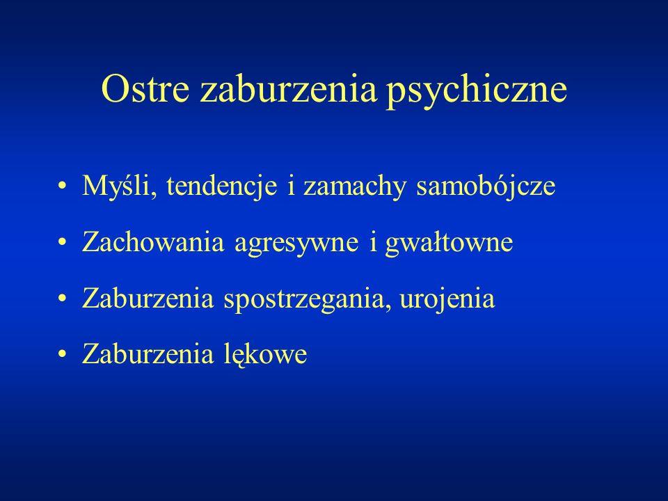 Ostre zaburzenia psychiczne