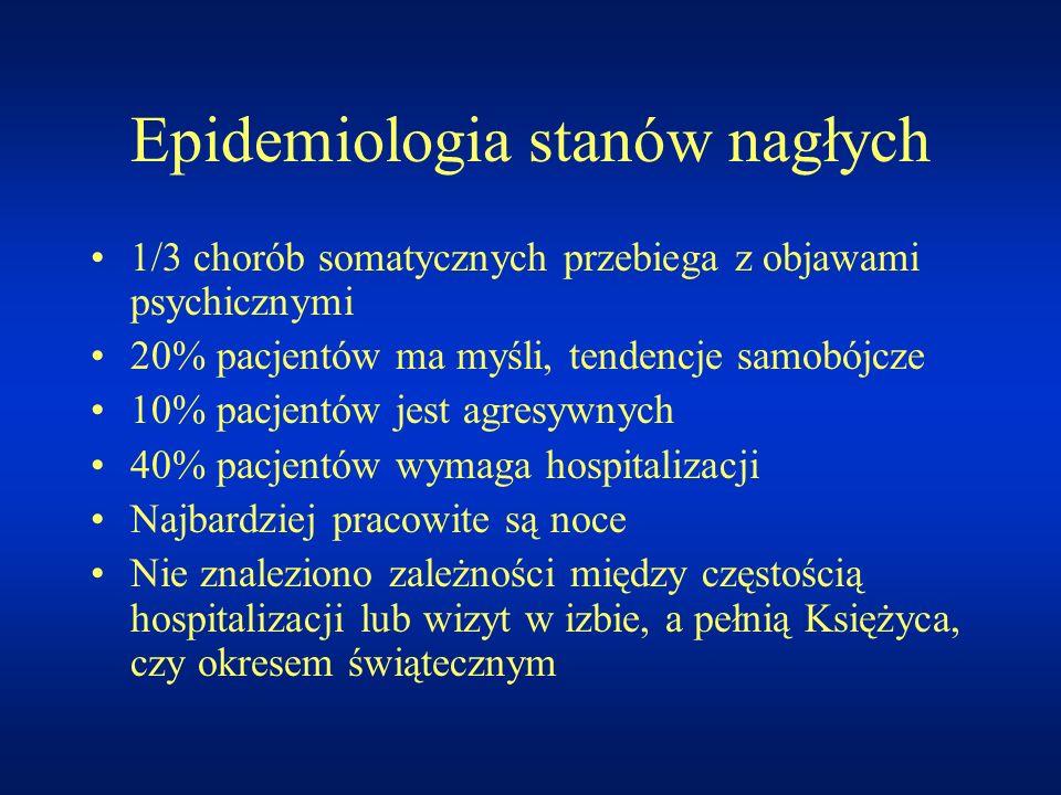 Epidemiologia stanów nagłych