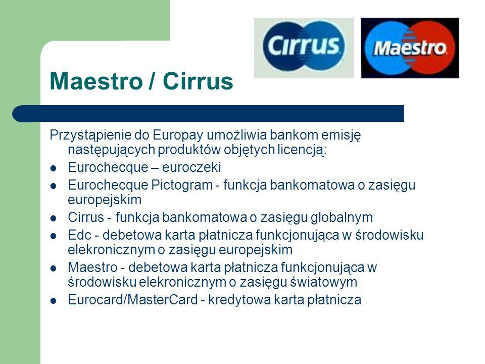 Maestro / Cirrus Przystąpienie do Europay umożliwia bankom emisję następujących produktów objętych licencją: