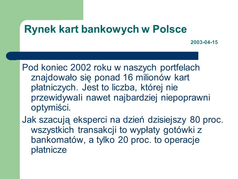 Rynek kart bankowych w Polsce 2003-04-15