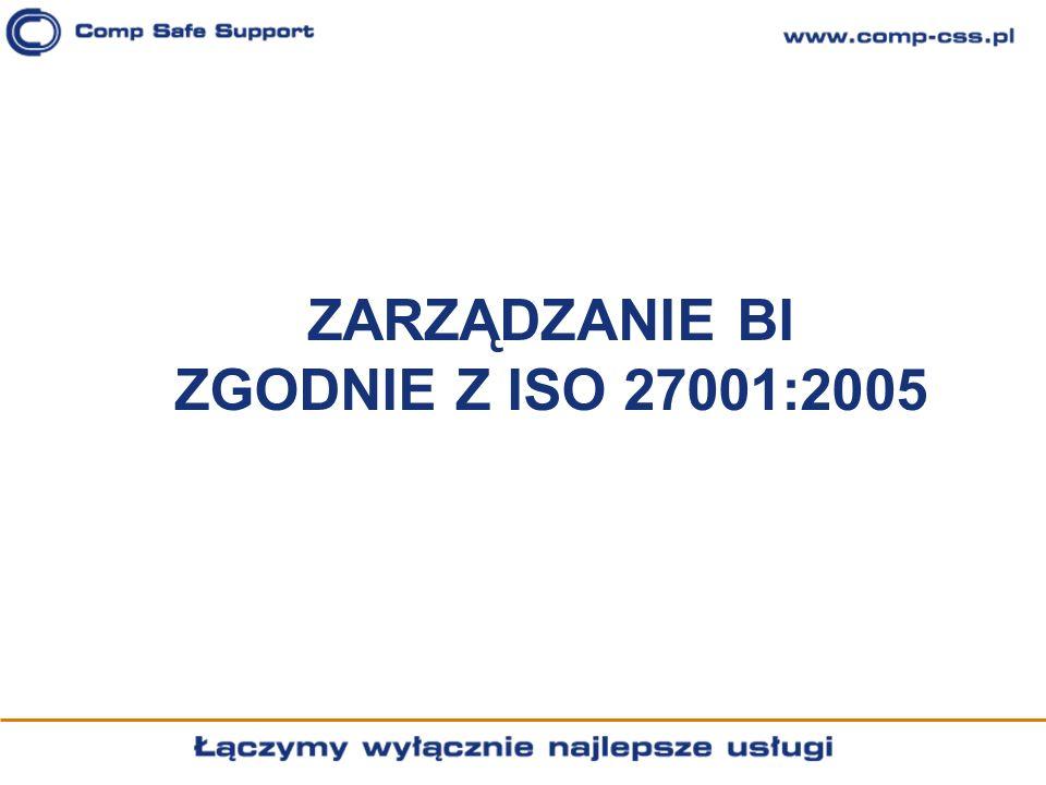 zarządzanie BI zgodnie z ISO 27001:2005