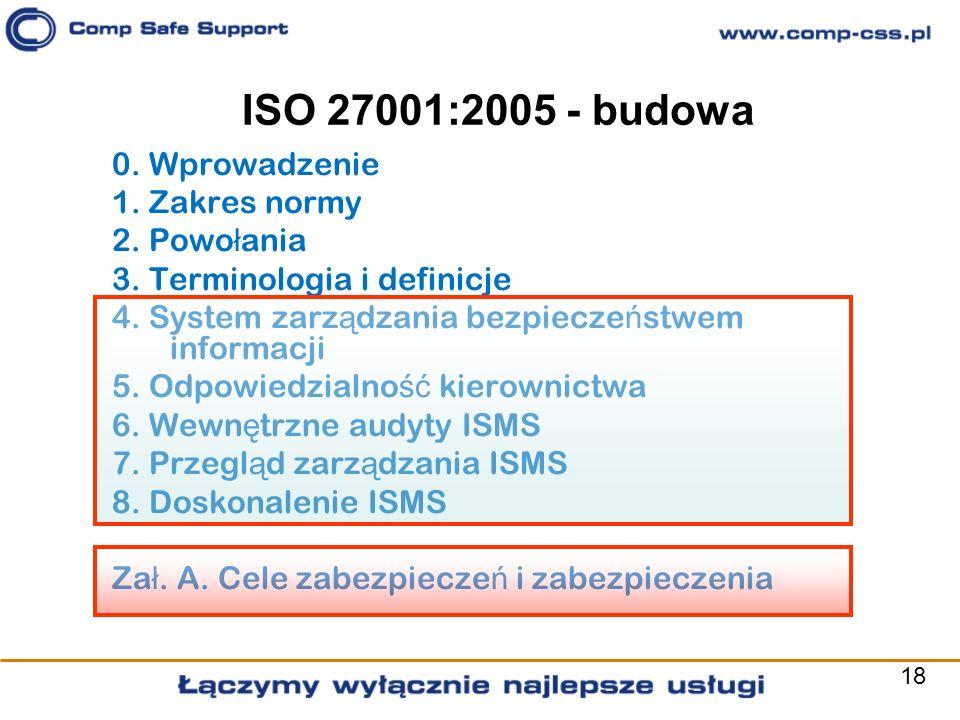 ISO 27001:2005 - budowa 0. Wprowadzenie 1. Zakres normy 2. Powołania