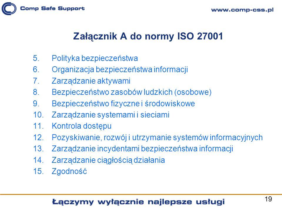Załącznik A do normy ISO 27001