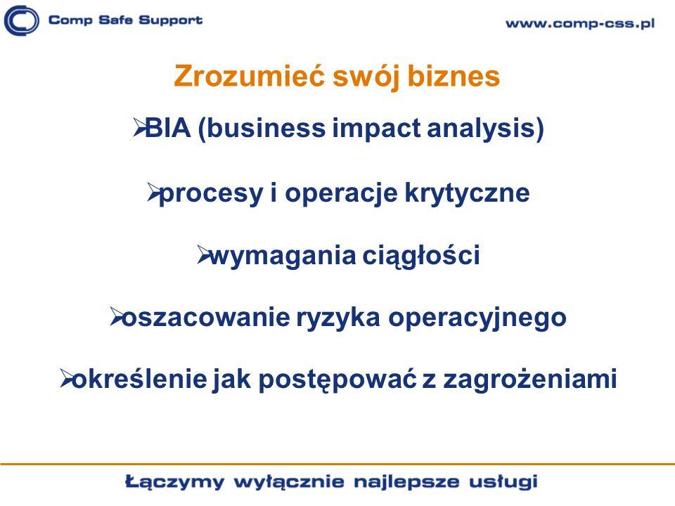 Zrozumieć swój biznes BIA (business impact analysis)