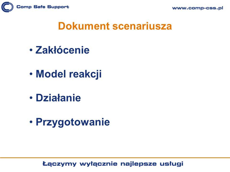 Dokument scenariusza Zakłócenie Model reakcji Działanie Przygotowanie