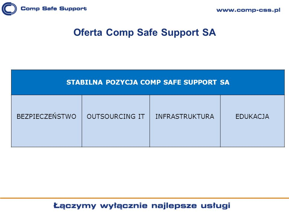 Oferta Comp Safe Support SA