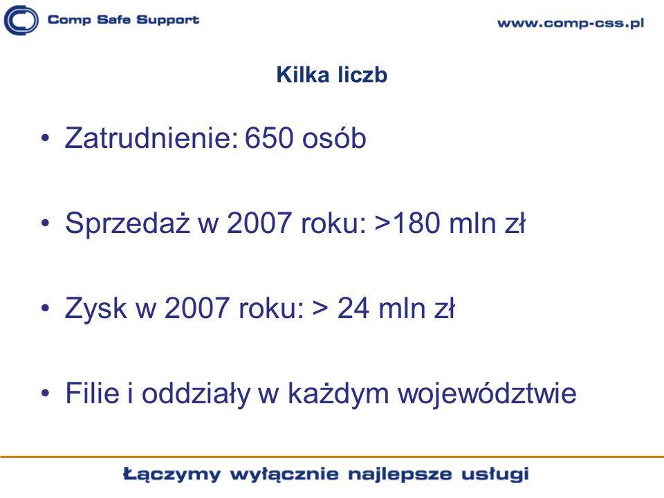 Sprzedaż w 2007 roku: >180 mln zł Zysk w 2007 roku: > 24 mln zł