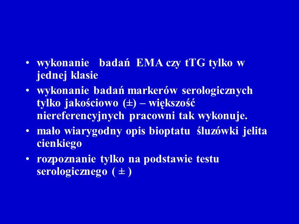 wykonanie badań EMA czy tTG tylko w jednej klasie