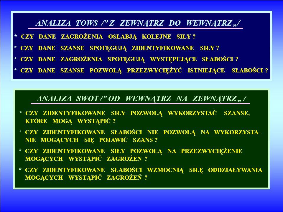 """ANALIZA TOWS / Z ZEWNĄTRZ DO WEWNĄTRZ """"/"""