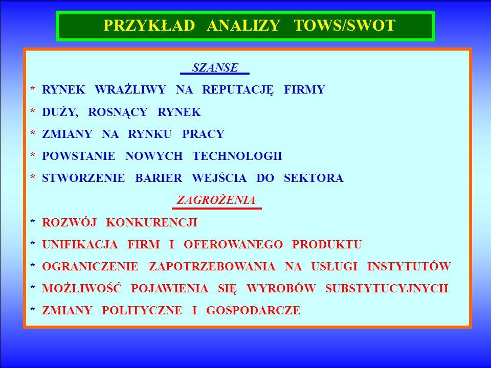 PRZYKŁAD ANALIZY TOWS/SWOT
