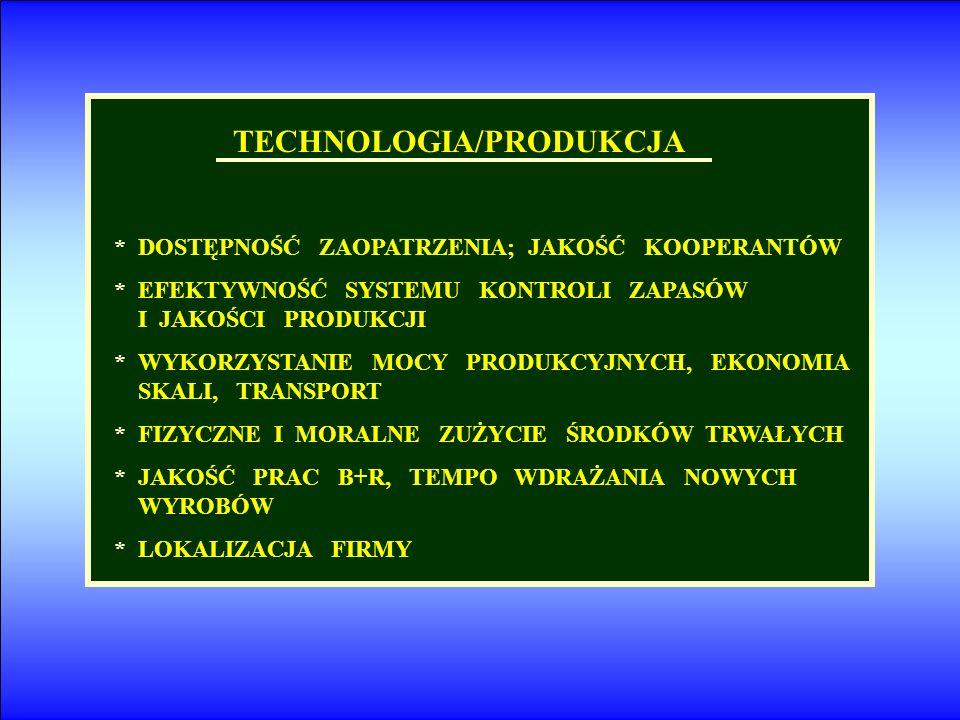 TECHNOLOGIA/PRODUKCJA