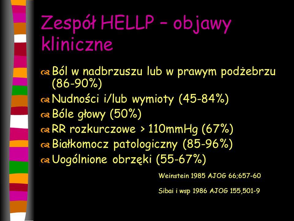 Zespół HELLP – objawy kliniczne