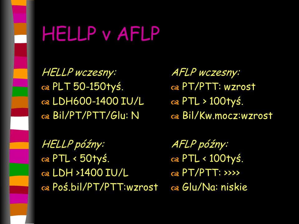HELLP v AFLP HELLP wczesny: PLT 50-150tyś. LDH600-1400 IU/L
