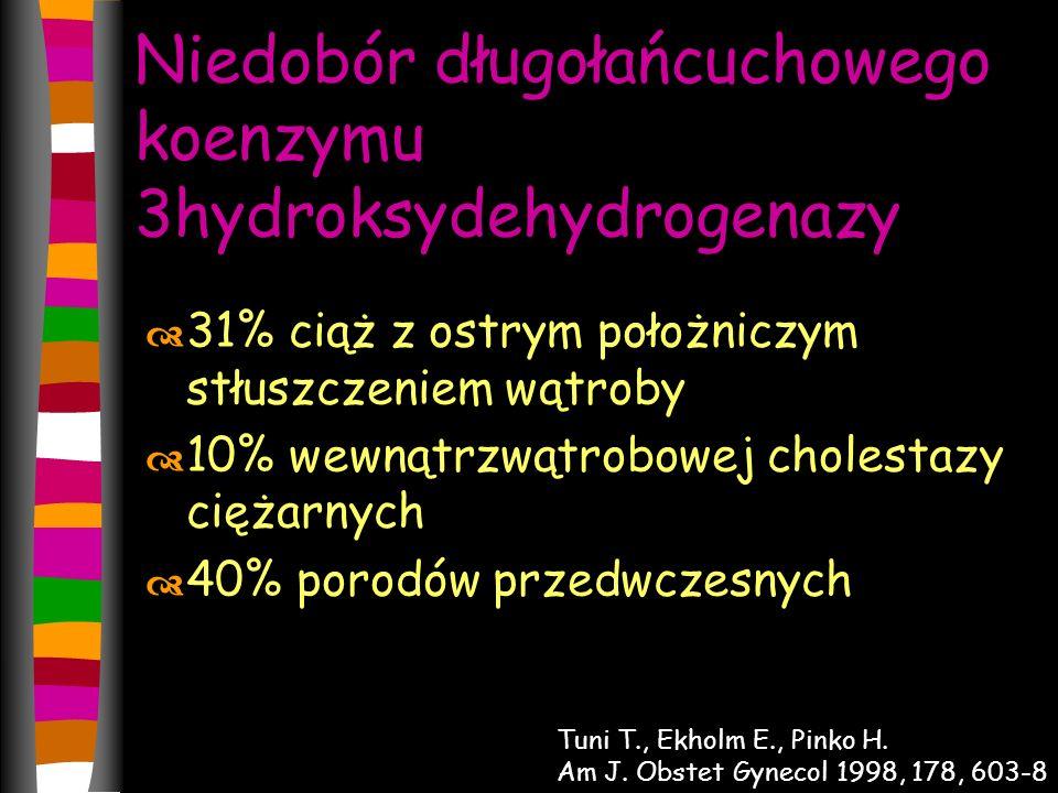 Niedobór długołańcuchowego koenzymu 3hydroksydehydrogenazy