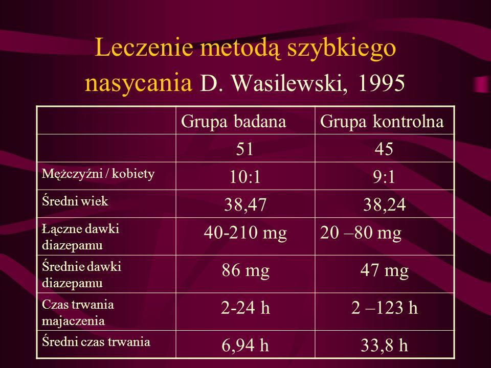 Leczenie metodą szybkiego nasycania D. Wasilewski, 1995