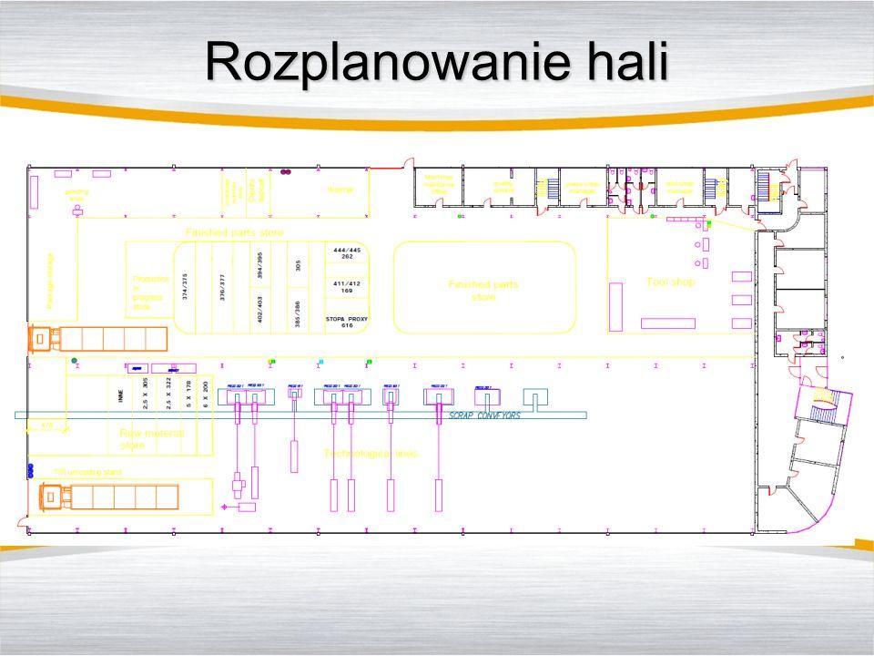Rozplanowanie hali