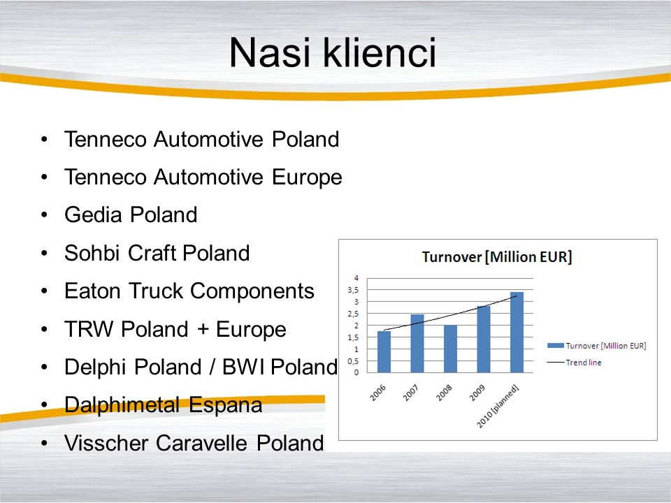 Nasi klienci Tenneco Automotive Poland Tenneco Automotive Europe