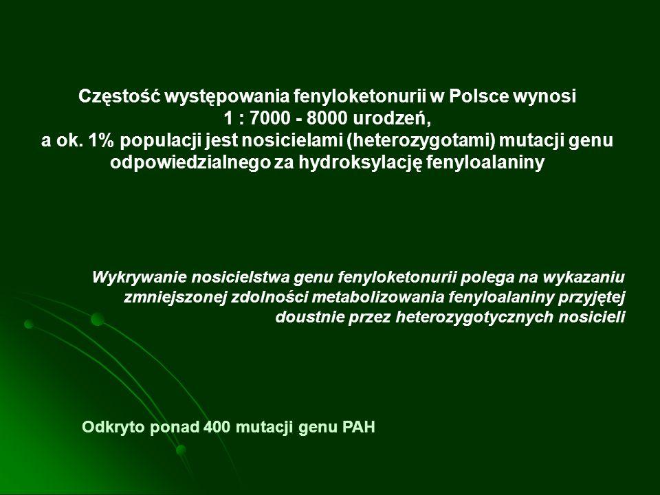 Częstość występowania fenyloketonurii w Polsce wynosi