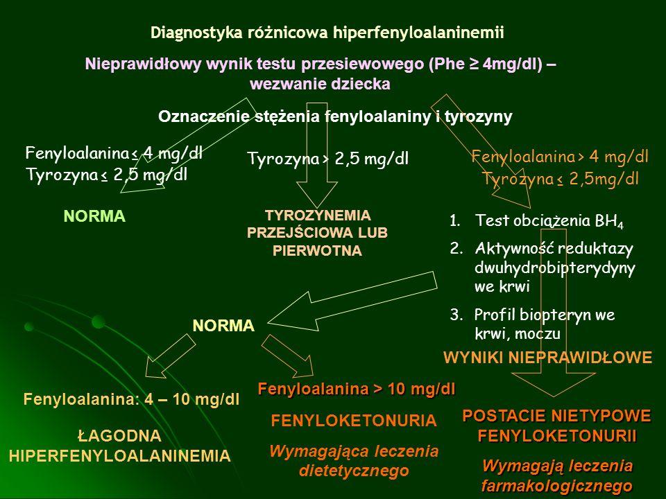 Diagnostyka różnicowa hiperfenyloalaninemii