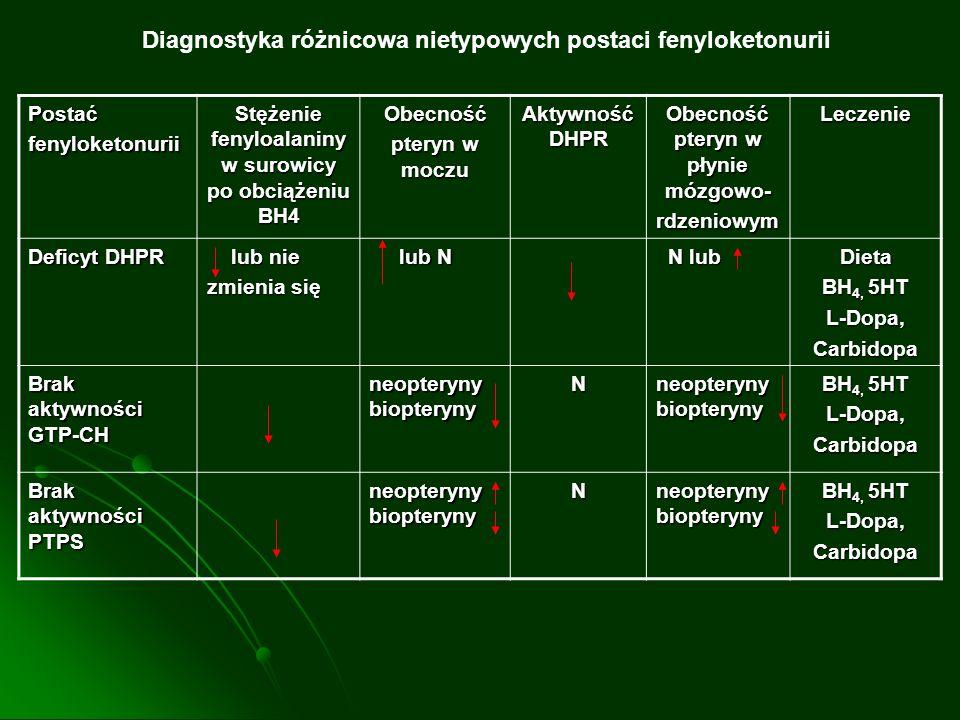 Diagnostyka różnicowa nietypowych postaci fenyloketonurii
