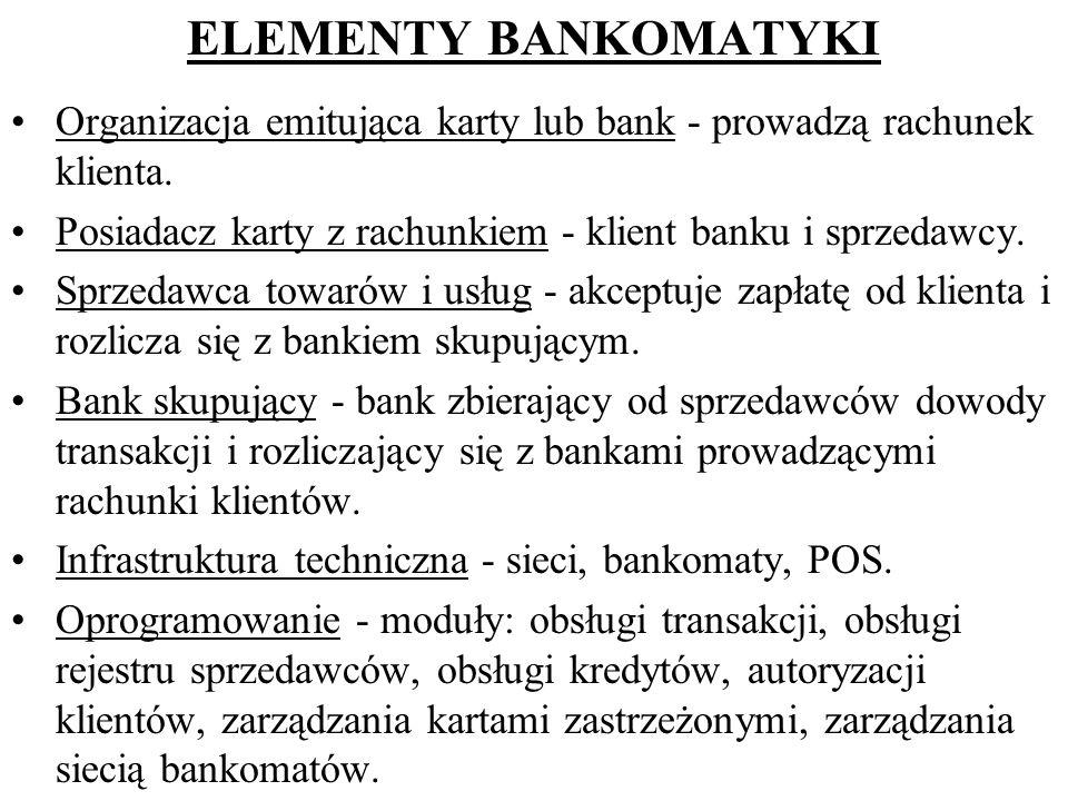 ELEMENTY BANKOMATYKI Organizacja emitująca karty lub bank - prowadzą rachunek klienta. Posiadacz karty z rachunkiem - klient banku i sprzedawcy.