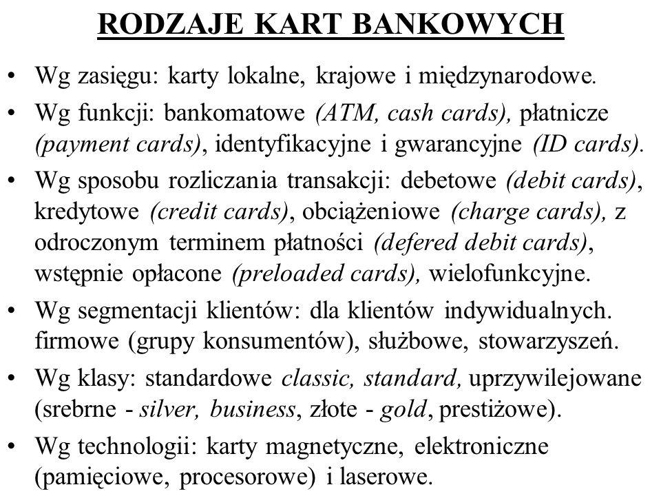 RODZAJE KART BANKOWYCH