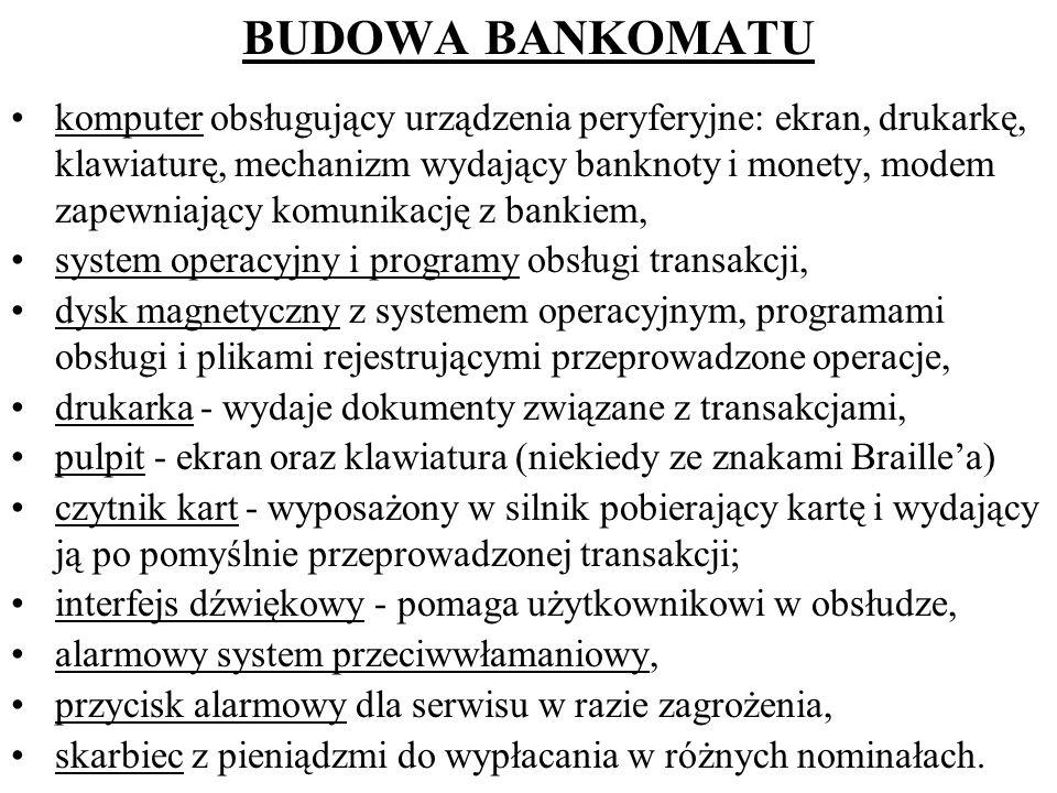 BUDOWA BANKOMATU