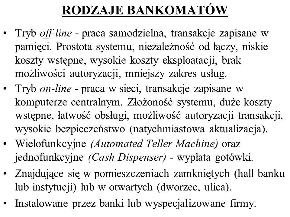 RODZAJE BANKOMATÓW