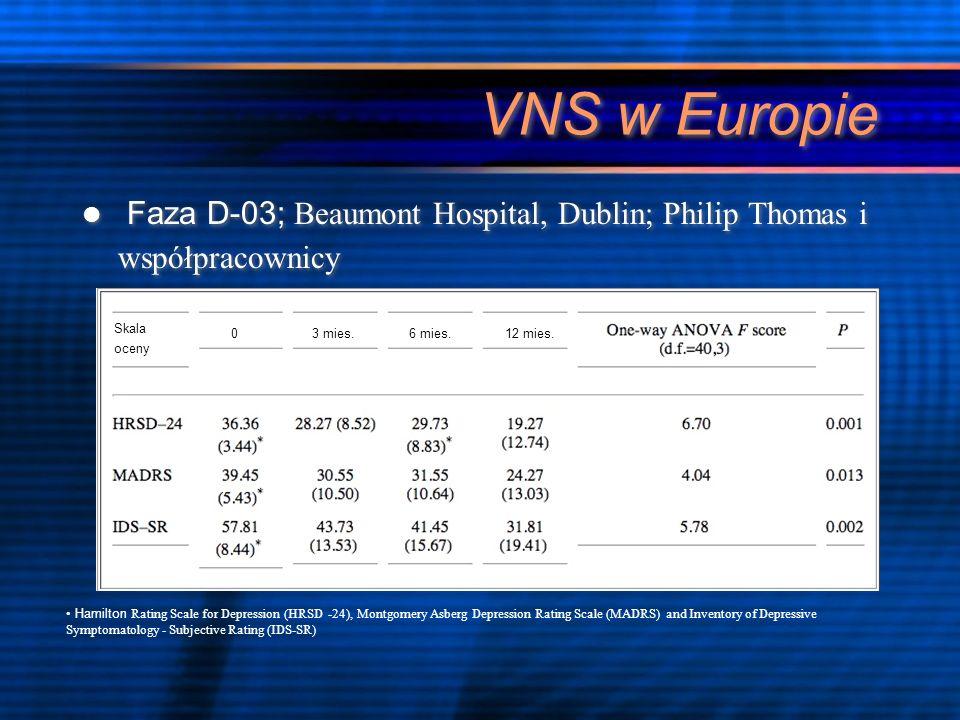 VNS w EuropieFaza D-03; Beaumont Hospital, Dublin; Philip Thomas i współpracownicy. Skala. oceny.