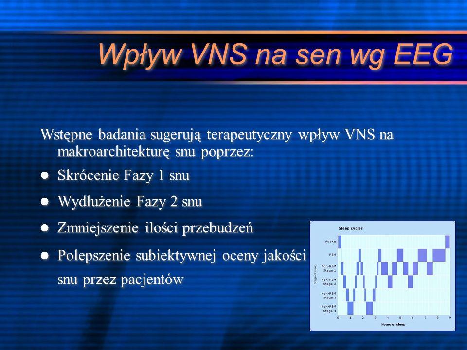 Wpływ VNS na sen wg EEG Wstępne badania sugerują terapeutyczny wpływ VNS na makroarchitekturę snu poprzez: