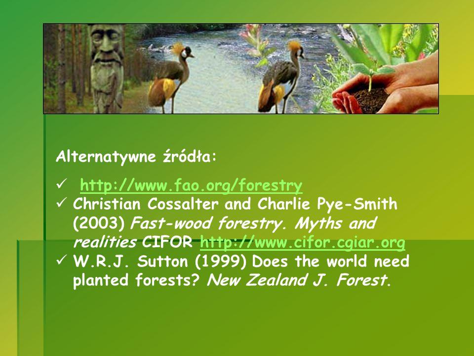 Alternatywne źródła: http://www.fao.org/forestry.