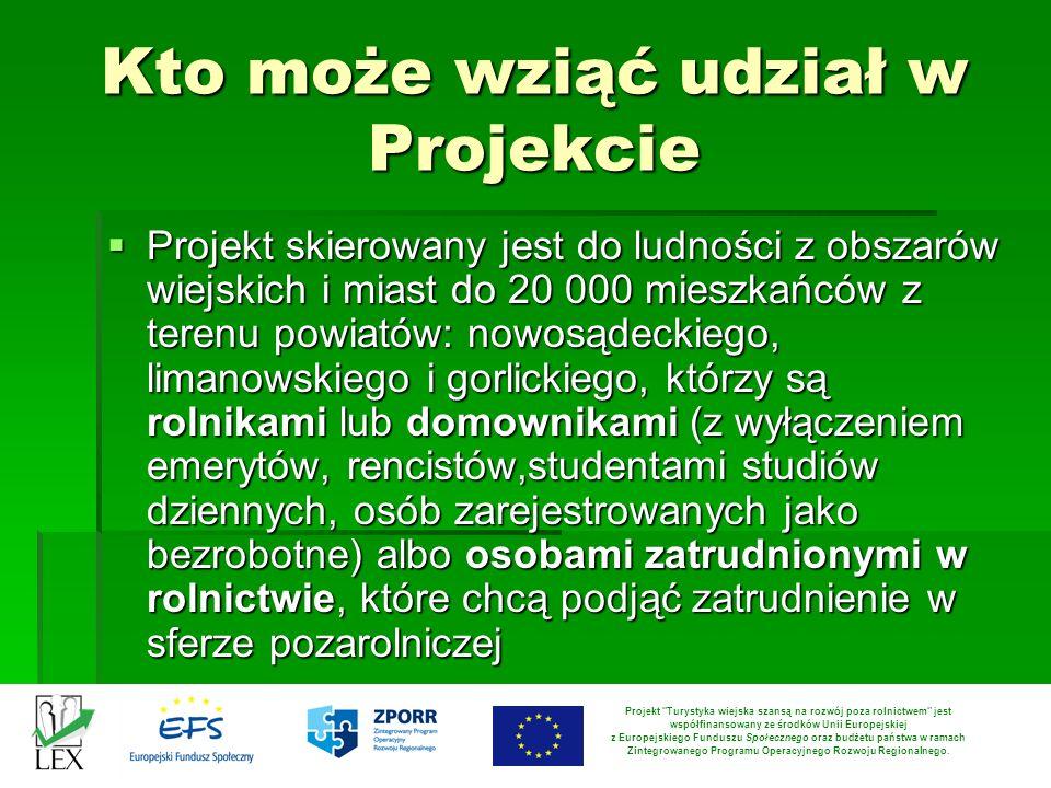 Kto może wziąć udział w Projekcie