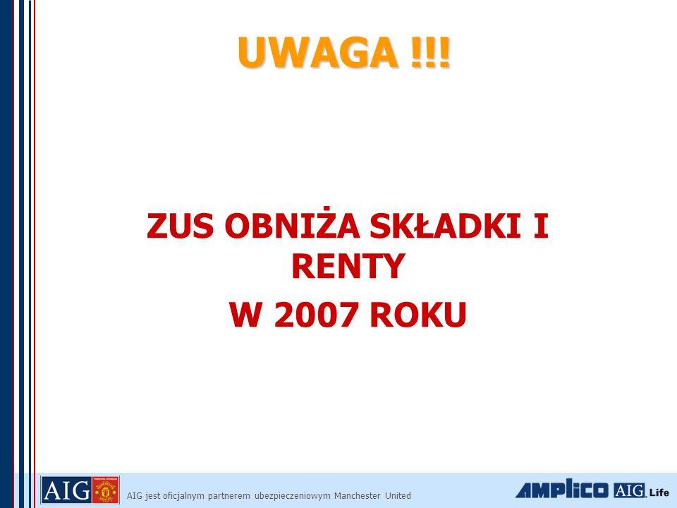 ZUS OBNIŻA SKŁADKI I RENTY W 2007 ROKU
