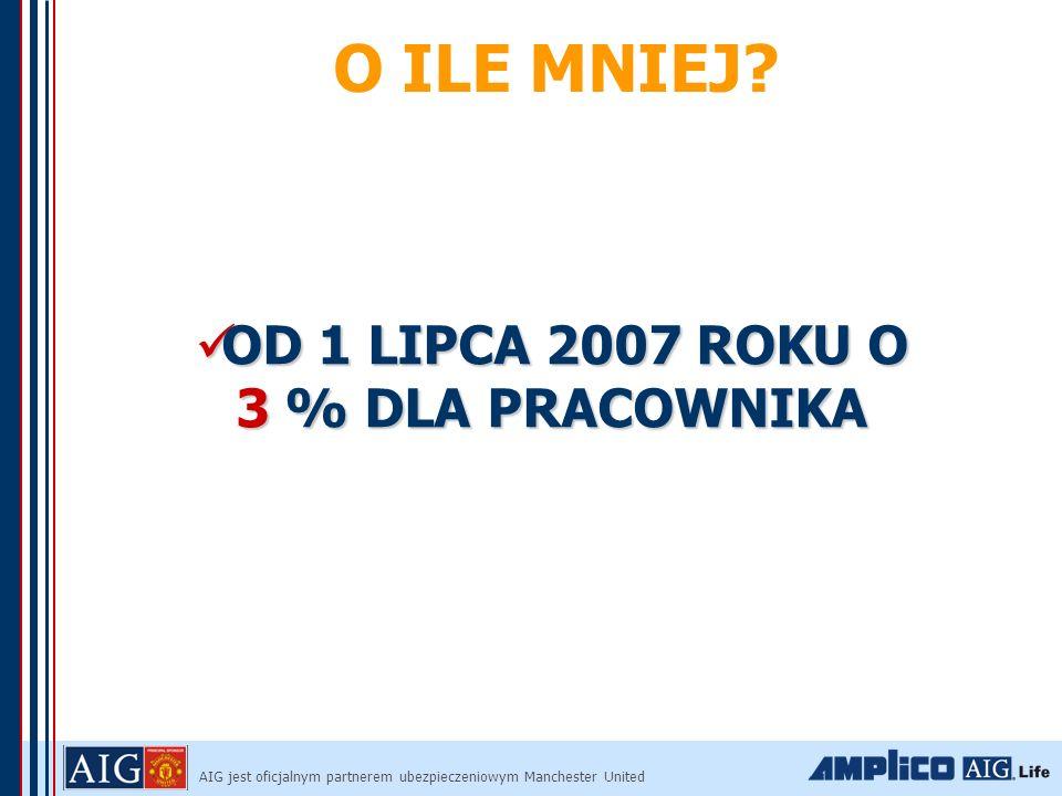 OD 1 LIPCA 2007 ROKU O 3 % DLA PRACOWNIKA