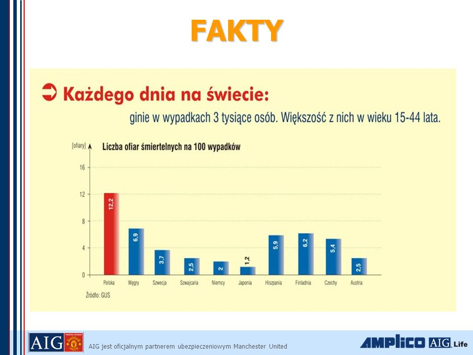 FAKTY