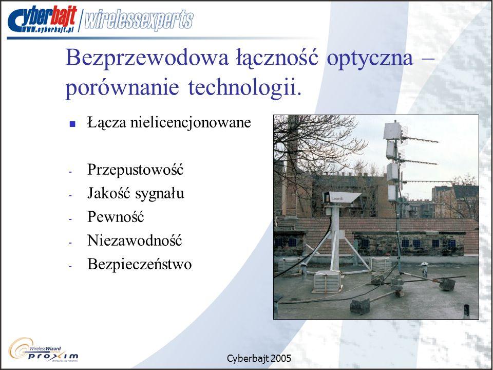 Bezprzewodowa łączność optyczna – porównanie technologii.