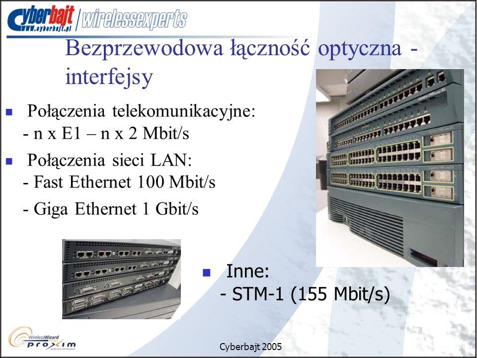 Bezprzewodowa łączność optyczna - interfejsy