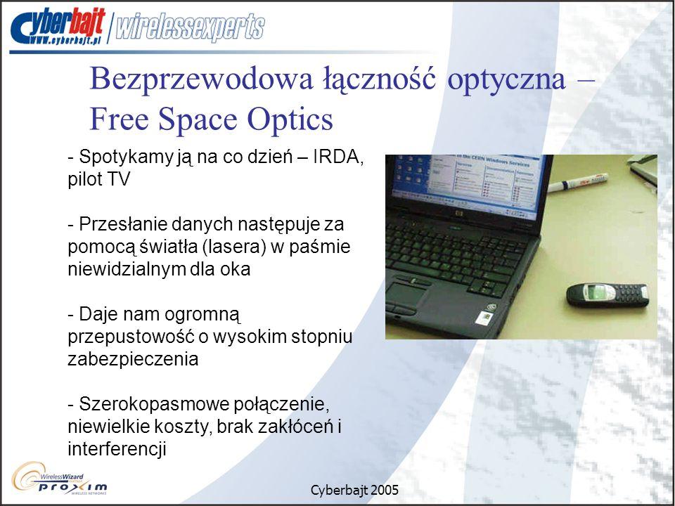 Bezprzewodowa łączność optyczna – Free Space Optics