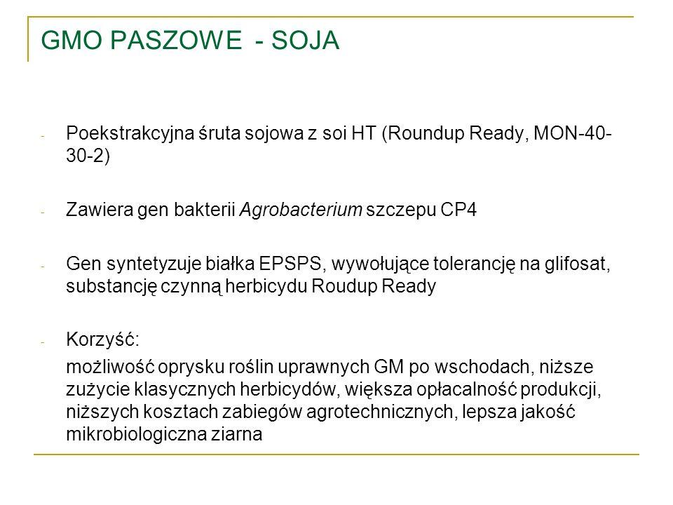 GMO PASZOWE - SOJAPoekstrakcyjna śruta sojowa z soi HT (Roundup Ready, MON-40-30-2) Zawiera gen bakterii Agrobacterium szczepu CP4.