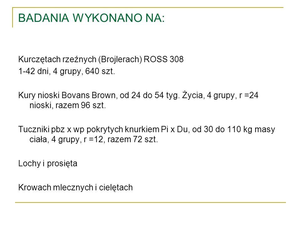 BADANIA WYKONANO NA: Kurczętach rzeźnych (Brojlerach) ROSS 308