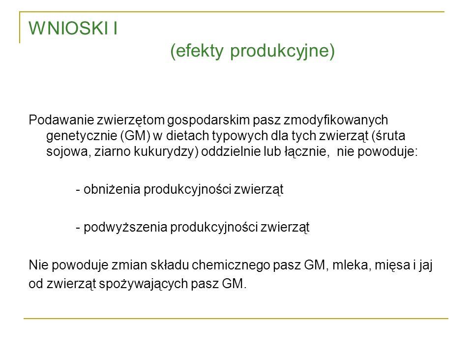 WNIOSKI I (efekty produkcyjne)