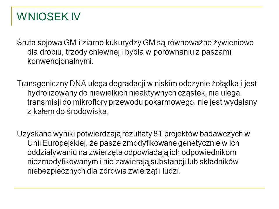 WNIOSEK IV