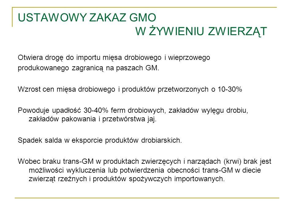 USTAWOWY ZAKAZ GMO W ŻYWIENIU ZWIERZĄT