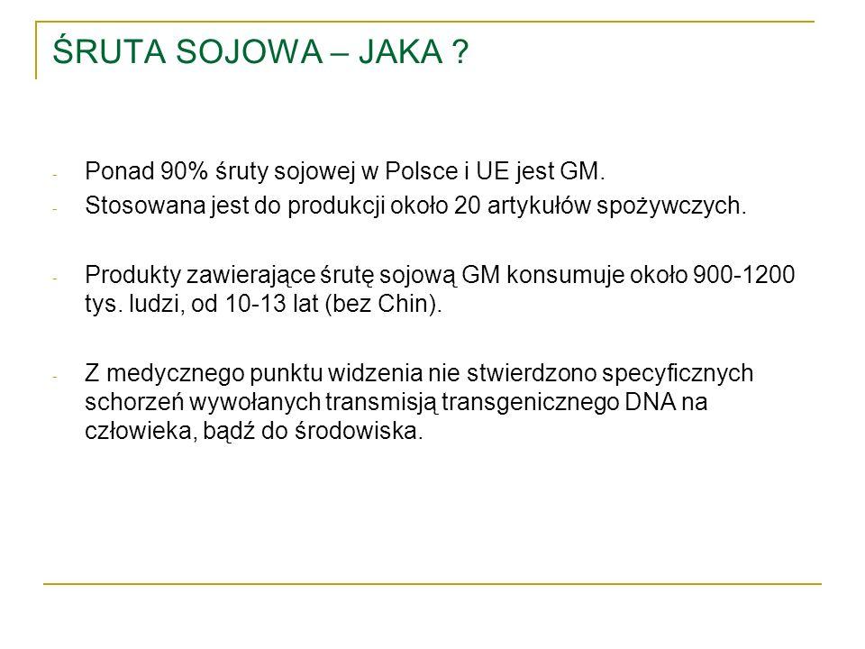 ŚRUTA SOJOWA – JAKA Ponad 90% śruty sojowej w Polsce i UE jest GM.