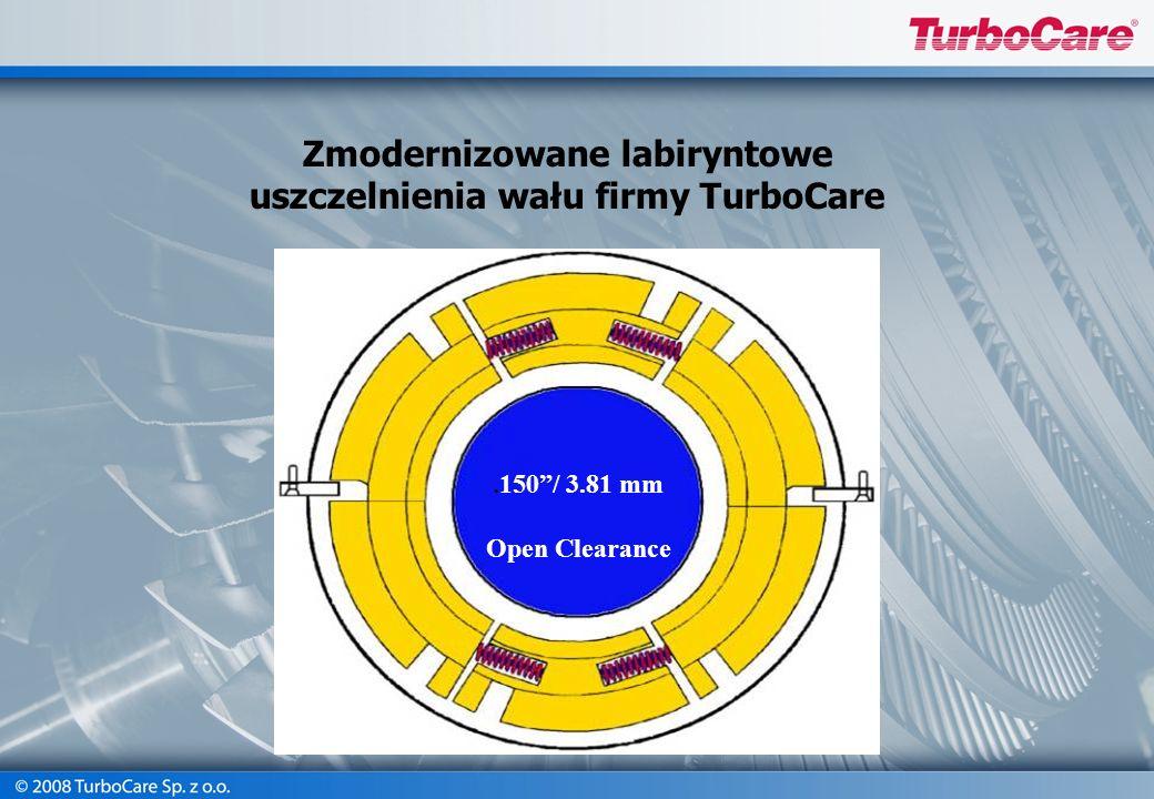 Zmodernizowane labiryntowe uszczelnienia wału firmy TurboCare