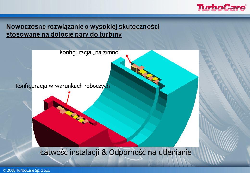 Łatwość instalacji & Odporność na utlenianie