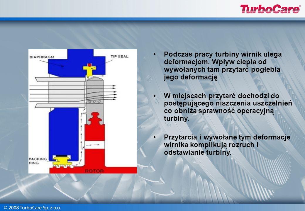 Podczas pracy turbiny wirnik ulega deformacjom